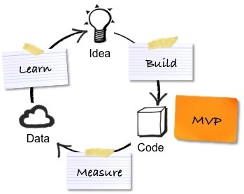 Defining the MVP (Minimum Viable Product)